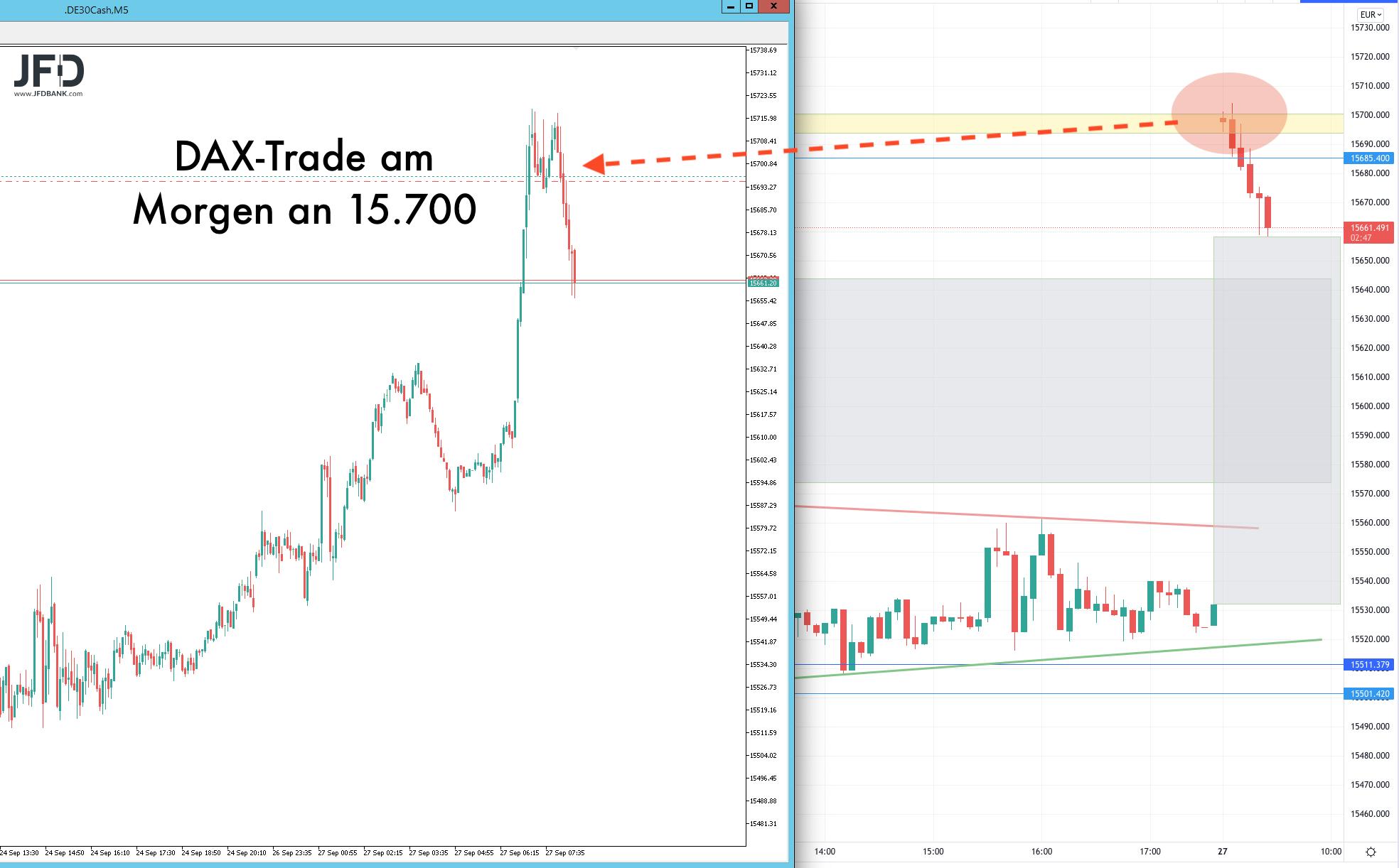 DAX-Trade am 27.09.2021