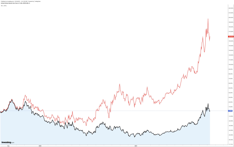 Bitcoin-ETF: Letztes Kursfeuerwerk vor dem Tag der Entscheidung?